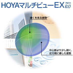 HOYAマルチビューEXアルファ(α)